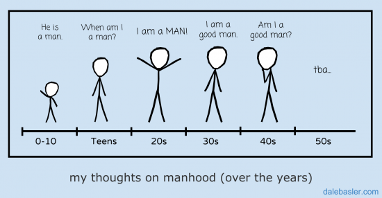 My thoughts on Manhood